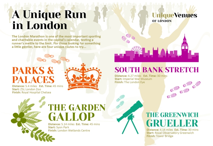 UV_ infographic_London Marathon v2